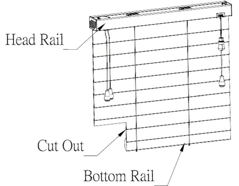Tile-Cut-outs